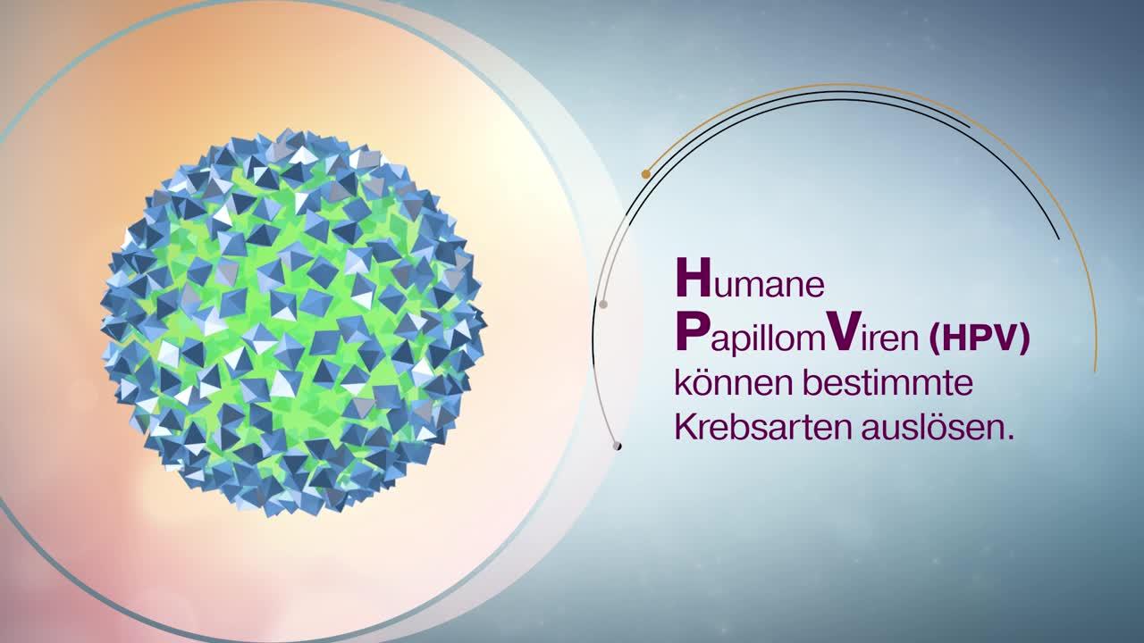Impfung HPV / Humane Papillomviren