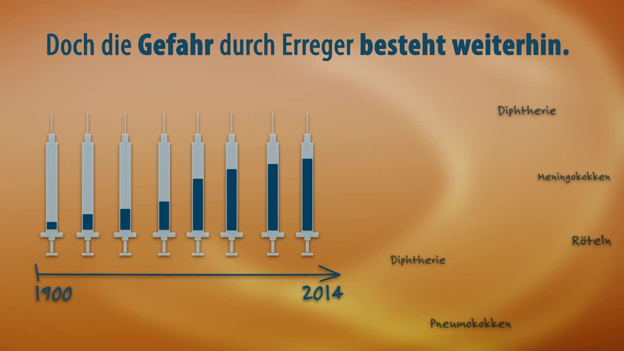 Impfung Keuchhusten
